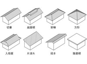 屋根塗装 単価 外壁塗装